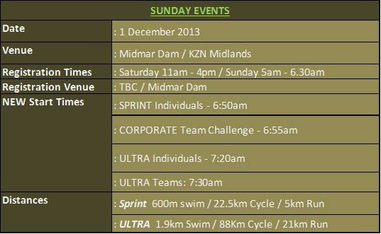 Midlands Ultra Trithlon Sunday Events